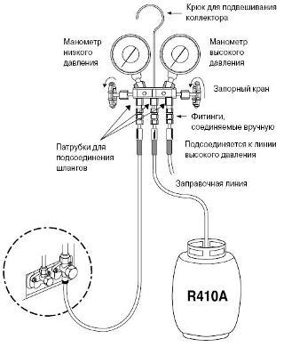 заправка кондиционера r410a инструкция